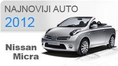 Rent Nissan Micra car in Montenegro
